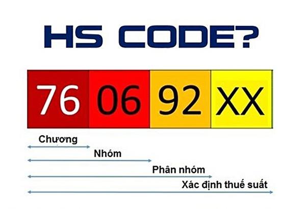 mã hs của màn hình cảm ứng